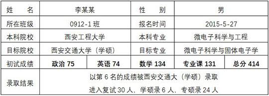 案例:高分学员成绩跟踪-可量化表
